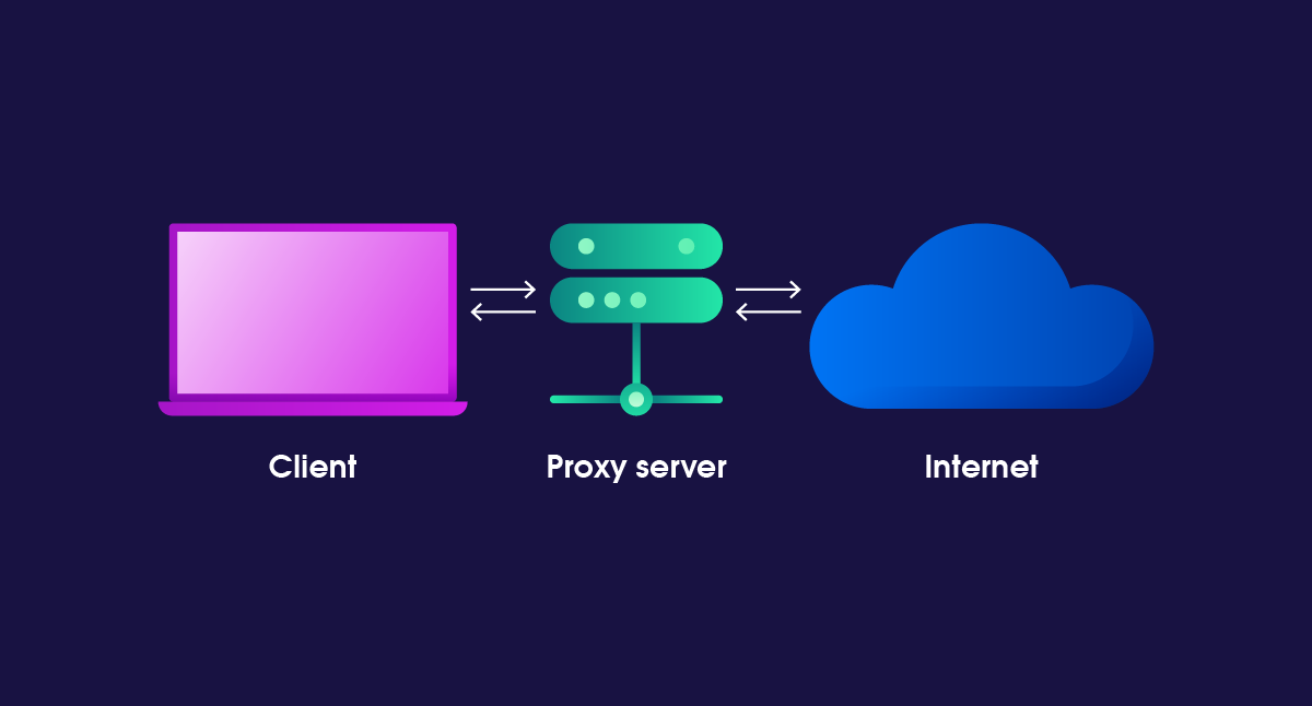 Ignore or override proxy for one request